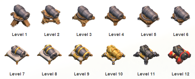 kanon-levels